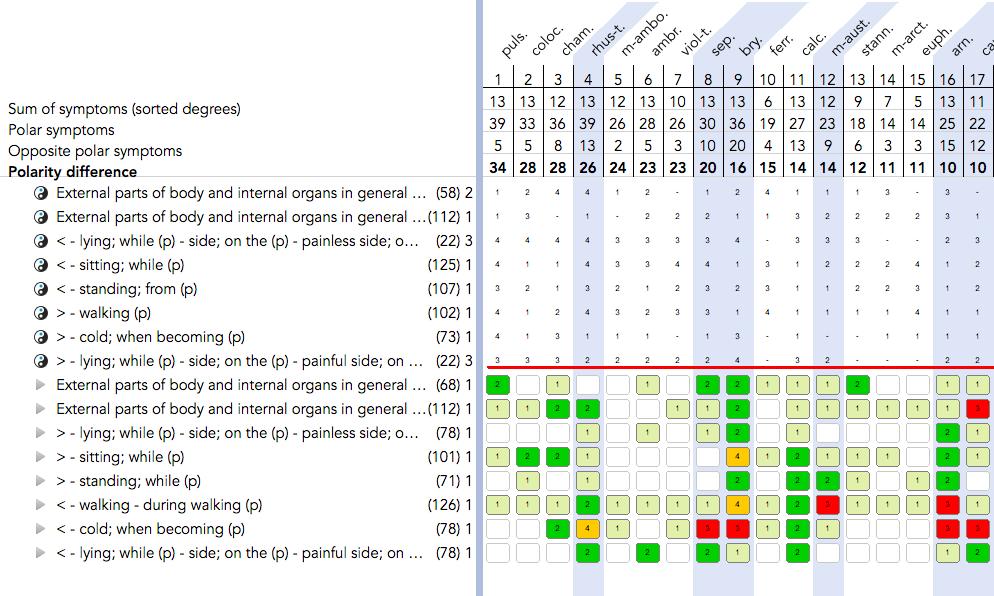 Example of Polarity Analysis in RadarOpus
